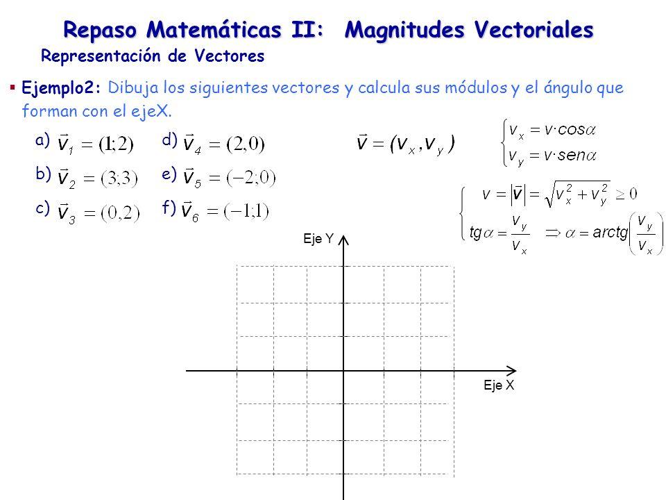 Ejemplo2: Dibuja los siguientes vectores y calcula sus módulos y el ángulo que forman con el ejeX. Representación de Vectores Repaso Matemáticas II: M