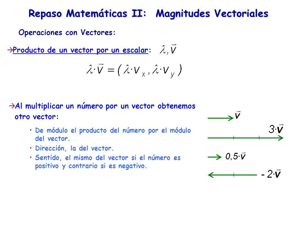 Producto de un vector por un escalar: Operaciones con Vectores: Repaso Matemáticas II: Magnitudes Vectoriales Al multiplicar un número por un vector o