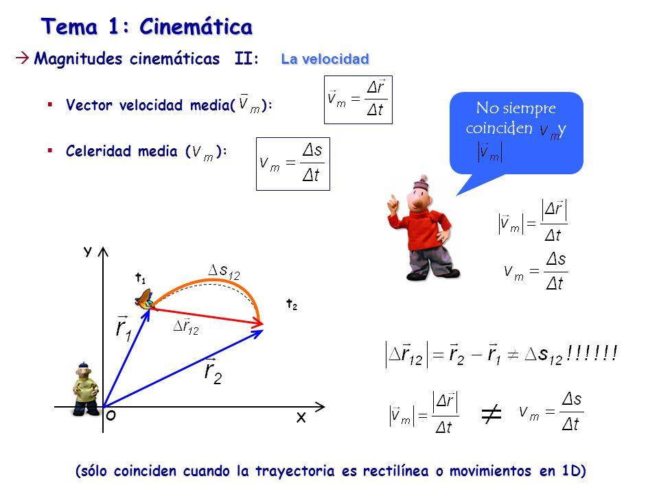 Tema 1: Cinemática Y X O t1t1 t2t2 La velocidad Magnitudes cinemáticas II: La velocidad Vector velocidad media( ): Celeridad media ( ): No siempre coi