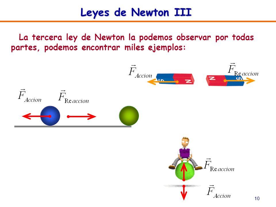 10 Leyes de Newton III La tercera ley de Newton la podemos observar por todas partes, podemos encontrar miles ejemplos: