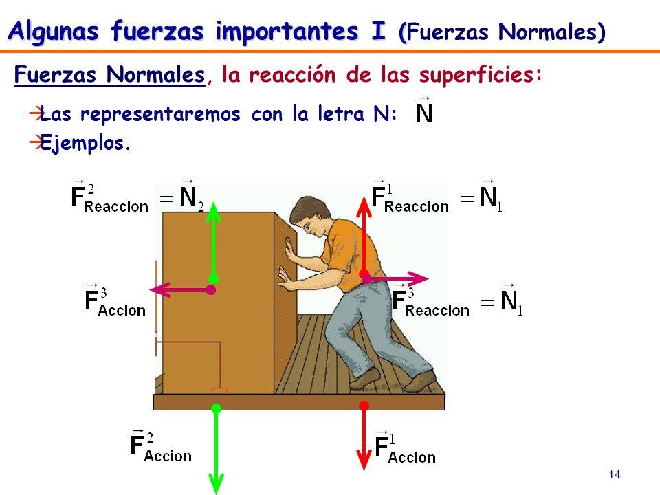 14 Fuerzas Normales, la reacción de las superficies: Las representaremos con la letra N: Ejemplos. Algunas fuerzas importantes I ( Algunas fuerzas imp