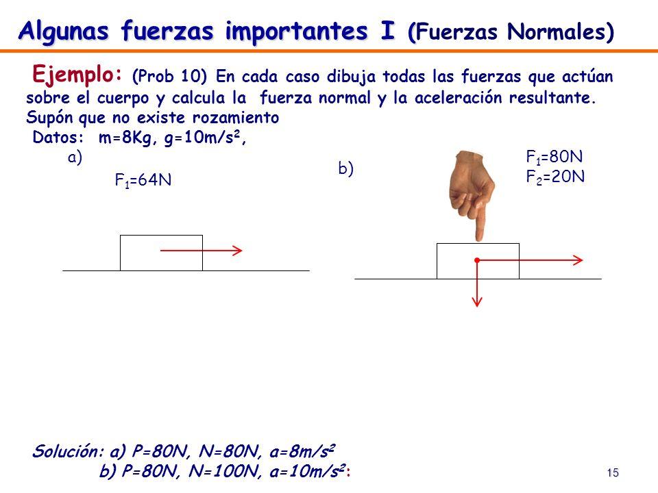 15 Ejemplo: (Prob 10) En cada caso dibuja todas las fuerzas que actúan sobre el cuerpo y calcula la fuerza normal y la aceleración resultante. Supón q