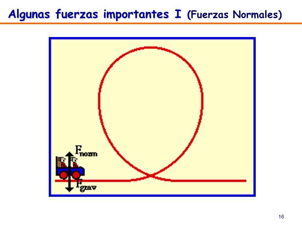 16 Algunas fuerzas importantes I ( Algunas fuerzas importantes I (Fuerzas Normales)