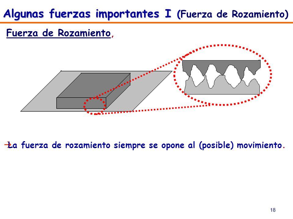 18 Fuerza de Rozamiento, Algunas fuerzas importantes I ( Algunas fuerzas importantes I (Fuerza de Rozamiento) La fuerza de rozamiento siempre se opone
