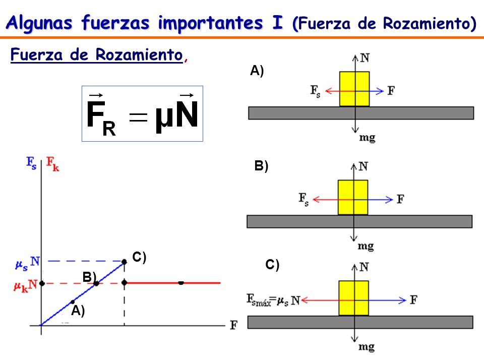 19 Fuerza de Rozamiento, Algunas fuerzas importantes I ( Algunas fuerzas importantes I (Fuerza de Rozamiento) C) B) A) C) B) A)