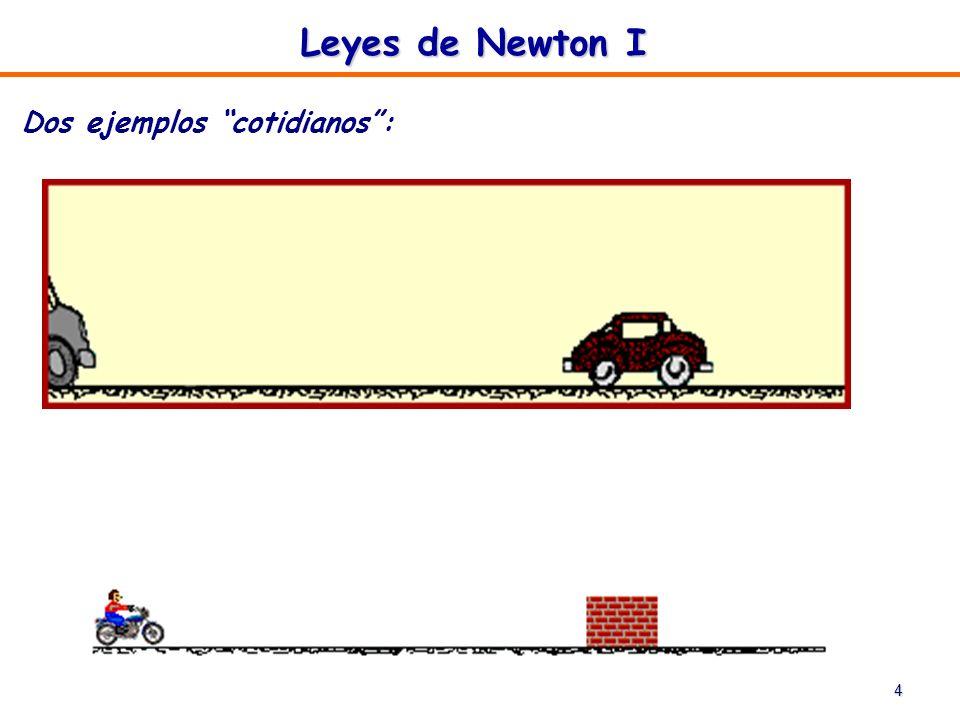 4 Dos ejemplos cotidianos: Leyes de Newton I