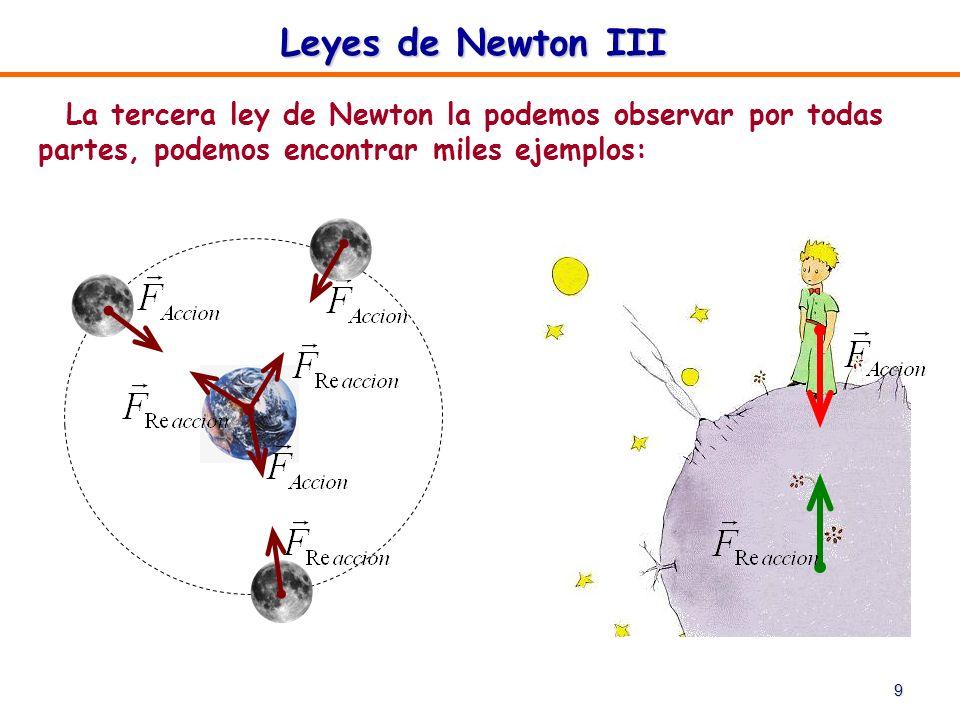 9 Leyes de Newton III La tercera ley de Newton la podemos observar por todas partes, podemos encontrar miles ejemplos: