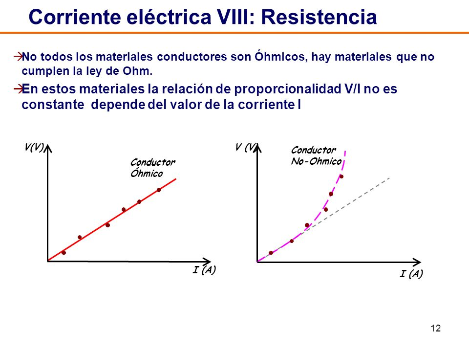 12 Corriente eléctrica VIII: Resistencia No todos los materiales conductores son Óhmicos, hay materiales que no cumplen la ley de Ohm. En estos materi