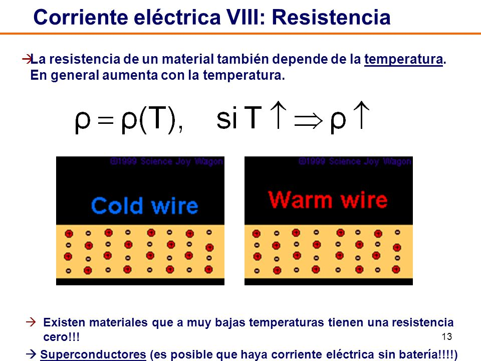 13 La resistencia de un material también depende de la temperatura. En general aumenta con la temperatura. Corriente eléctrica VIII: Resistencia Exist
