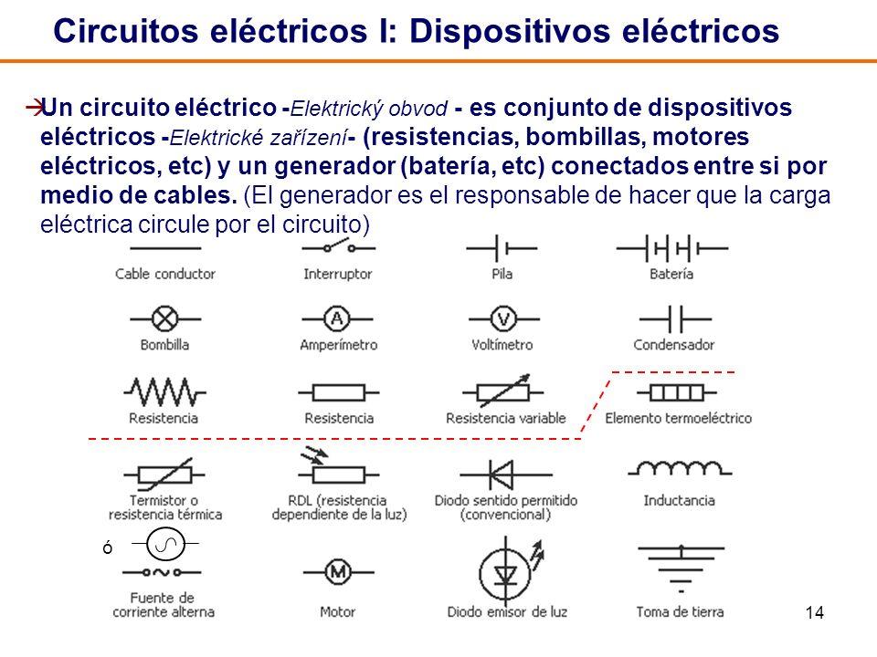 14 Circuitos eléctricos I: Dispositivos eléctricos ó Un circuito eléctrico - Elektrický obvod - es conjunto de dispositivos eléctricos - Elektrické za