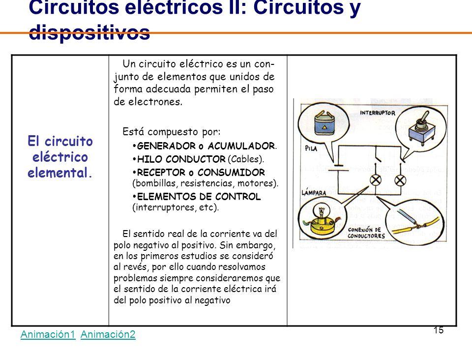 15 Circuitos eléctricos II: Circuitos y dispositivos El circuito eléctrico elemental. Un circuito eléctrico es un con- junto de elementos que unidos d