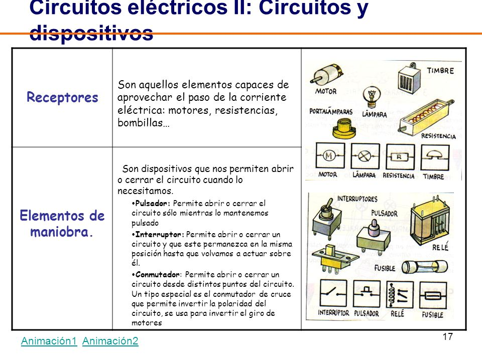 17 Circuitos eléctricos II: Circuitos y dispositivos Receptores Son aquellos elementos capaces de aprovechar el paso de la corriente eléctrica: motores, resistencias, bombillas… Elementos de maniobra.