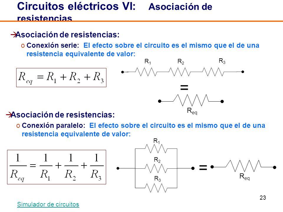 23 Circuitos eléctricos VI: Asociación de resistencias Asociación de resistencias: oConexión serie: El efecto sobre el circuito es el mismo que el de una resistencia equivalente de valor: R1R1 R2R2 R3R3 R1R1 R2R2 R3R3 Asociación de resistencias: oConexión paralelo: El efecto sobre el circuito es el mismo que el de una resistencia equivalente de valor: R eq = = Simulador de circuitos