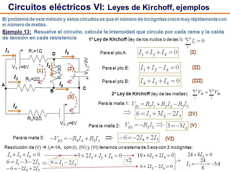 El problema de este método y estos circuitos es que el número de incógnitas crece muy rápidamente con el número de mallas. Ejemplo 13: Resuelve el cir