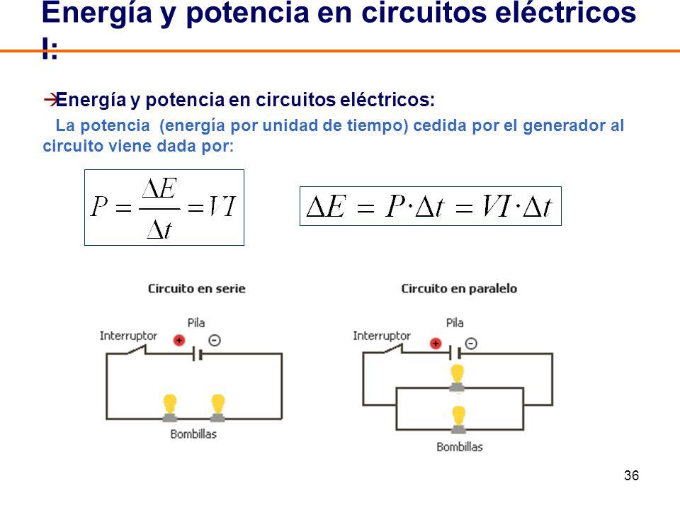 36 Energía y potencia en circuitos eléctricos: La potencia (energía por unidad de tiempo) cedida por el generador al circuito viene dada por: Energía y potencia en circuitos eléctricos I: