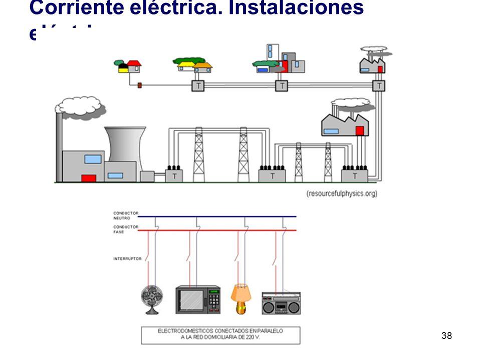 38 Corriente eléctrica. Instalaciones eléctricas