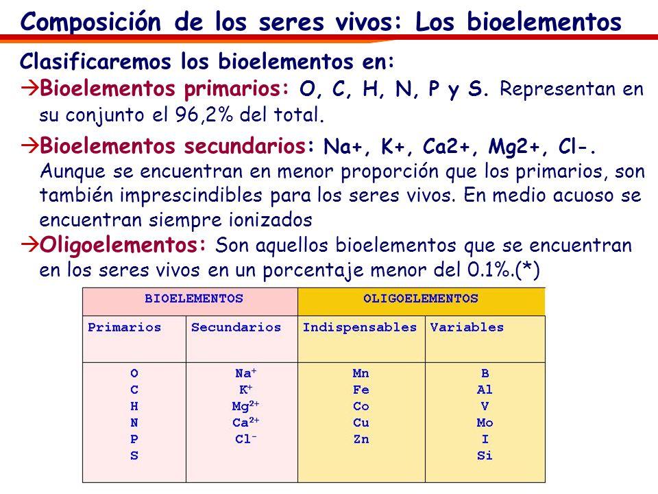 Composición de los seres vivos: Los bioelementos Los bioelementos son los elementos químicos que consti- tuyen los seres vivos. De los aproximadamente