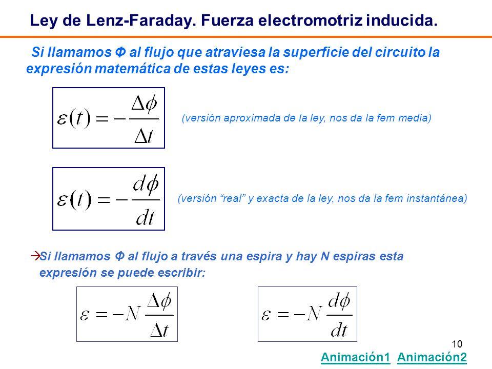10 Si llamamos Φ al flujo a través una espira y hay N espiras esta expresión se puede escribir: Ley de Lenz-Faraday. Fuerza electromotriz inducida. Si