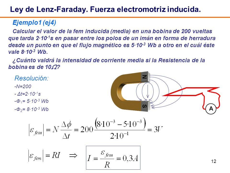12 A Ley de Lenz-Faraday. Fuerza electromotriz inducida. Ejemplo1 (ej4) Calcular el valor de la fem inducida (media) en una bobina de 200 vueltas que