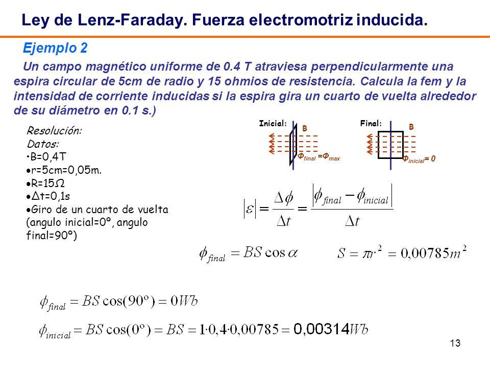 13 Ley de Lenz-Faraday. Fuerza electromotriz inducida. Ejemplo 2 Un campo magnético uniforme de 0.4 T atraviesa perpendicularmente una espira circular