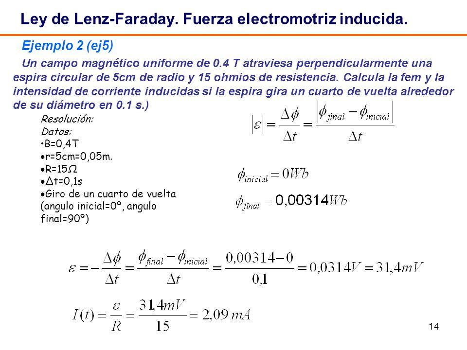 14 Ley de Lenz-Faraday. Fuerza electromotriz inducida. Ejemplo 2 (ej5) Un campo magnético uniforme de 0.4 T atraviesa perpendicularmente una espira ci