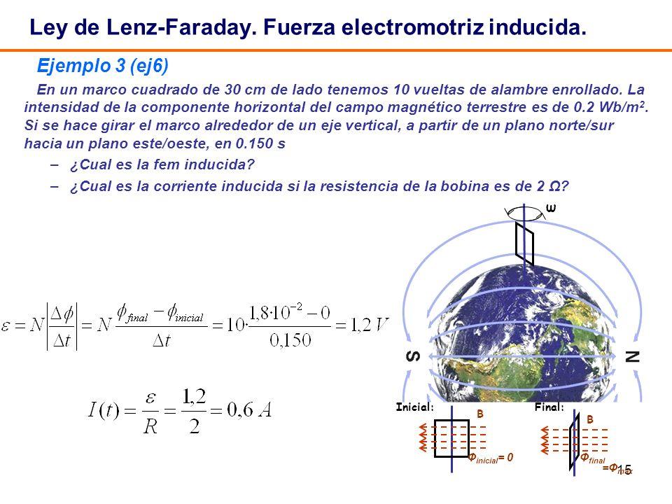 15 Ley de Lenz-Faraday. Fuerza electromotriz inducida. Ejemplo 3 (ej6) En un marco cuadrado de 30 cm de lado tenemos 10 vueltas de alambre enrollado.