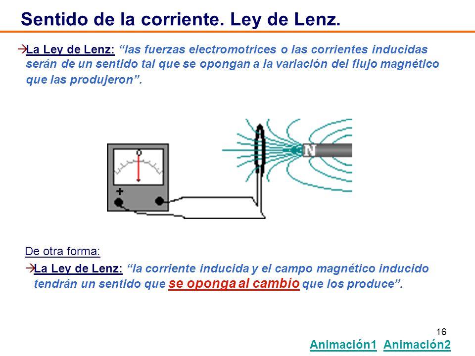 16 La Ley de Lenz: las fuerzas electromotrices o las corrientes inducidas serán de un sentido tal que se opongan a la variación del flujo magnético qu