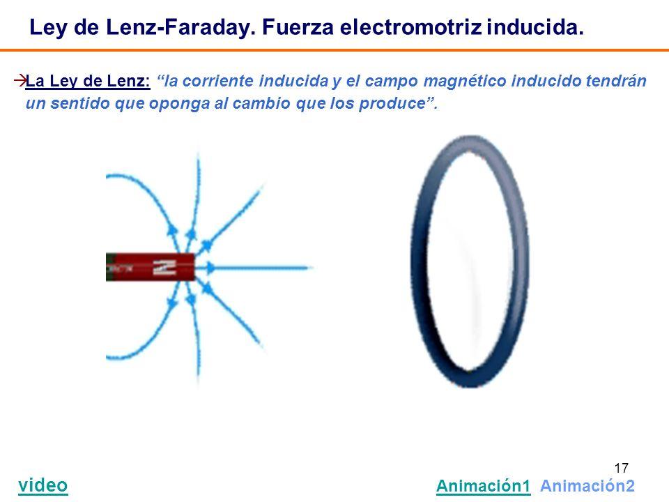 17 Ley de Lenz-Faraday. Fuerza electromotriz inducida. video Animación1 Animación2 Animación1 La Ley de Lenz: la corriente inducida y el campo magnéti