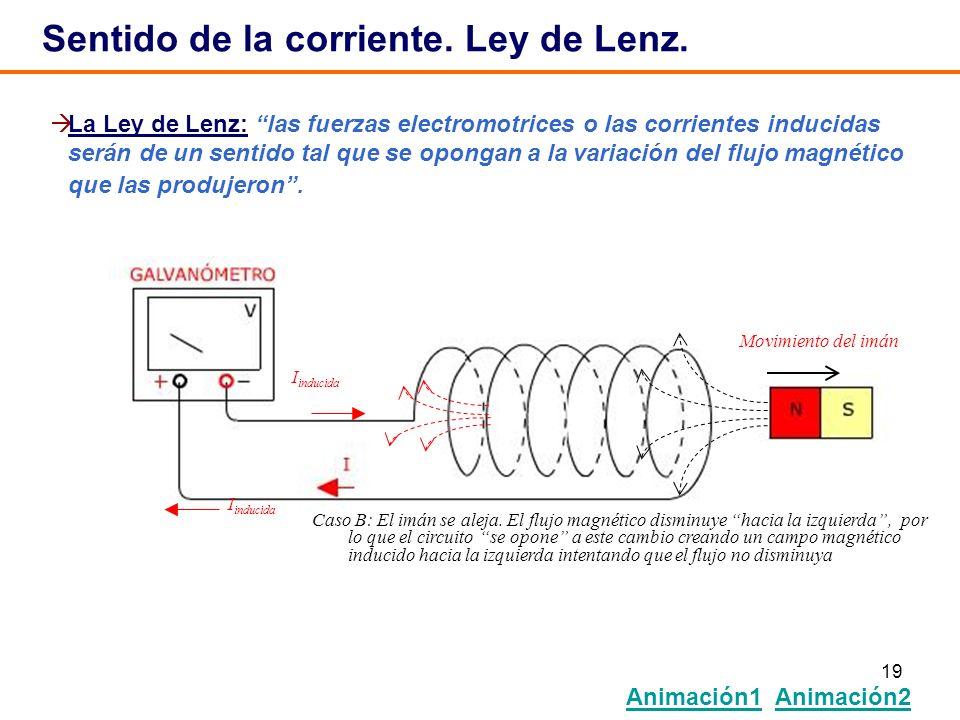 19 La Ley de Lenz: las fuerzas electromotrices o las corrientes inducidas serán de un sentido tal que se opongan a la variación del flujo magnético qu