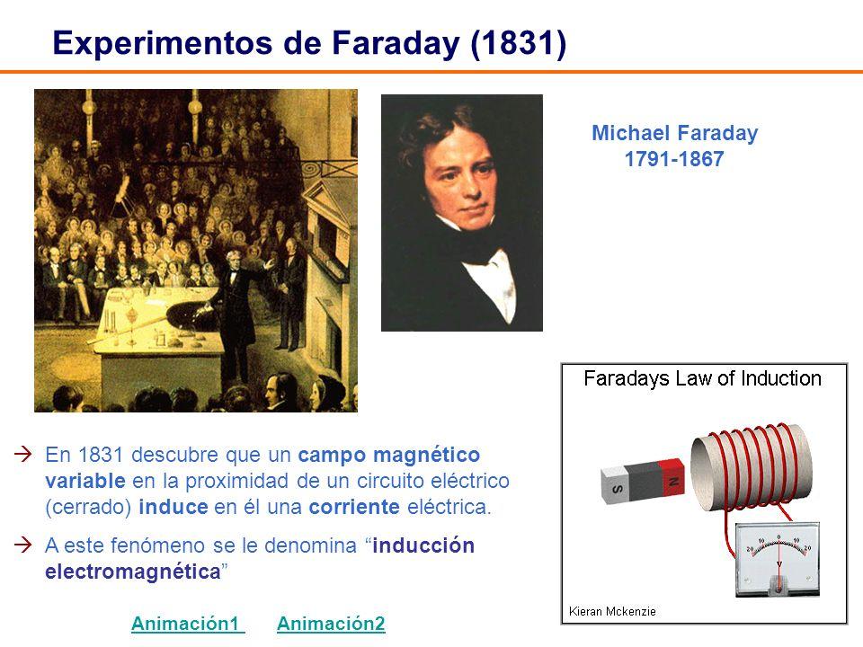 2 Experimentos de Faraday (1831) Animación1 Animación2Animación1 Animación2 En 1831 descubre que un campo magnético variable en la proximidad de un ci