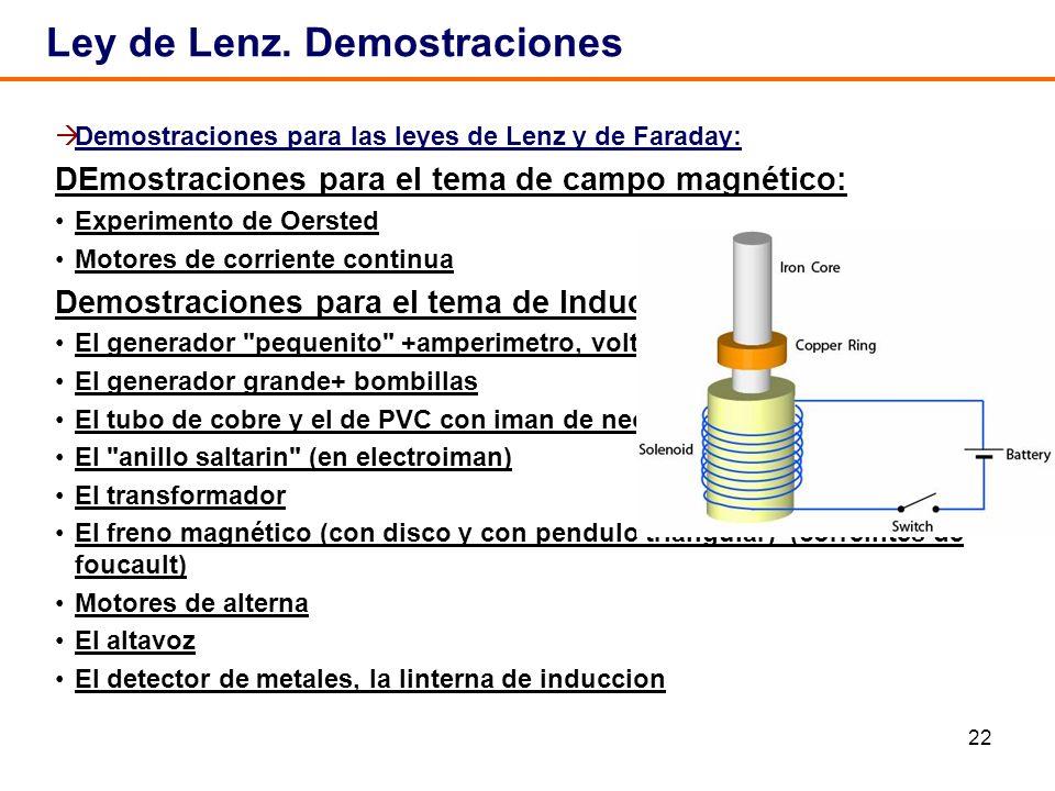 22 Demostraciones para las leyes de Lenz y de Faraday: DEmostraciones para el tema de campo magnético: Experimento de Oersted Motores de corriente con