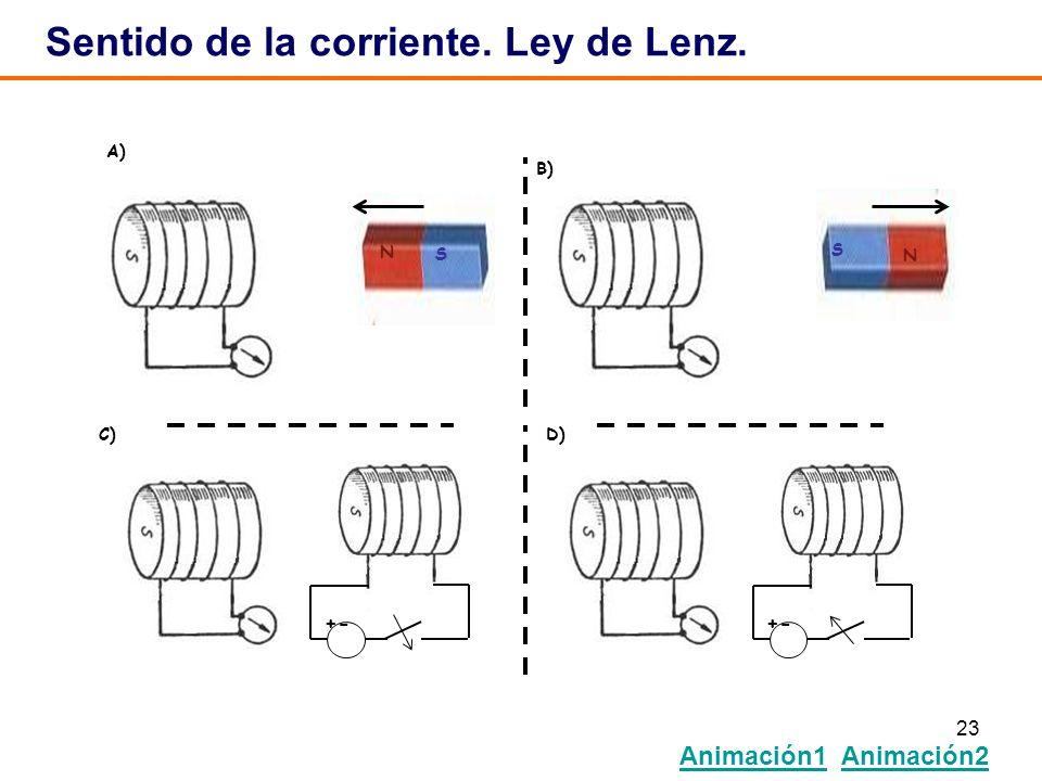 23 Sentido de la corriente. Ley de Lenz. Animación1 Animación2 Animación1Animación2 N S +- N S A) B) C)D)