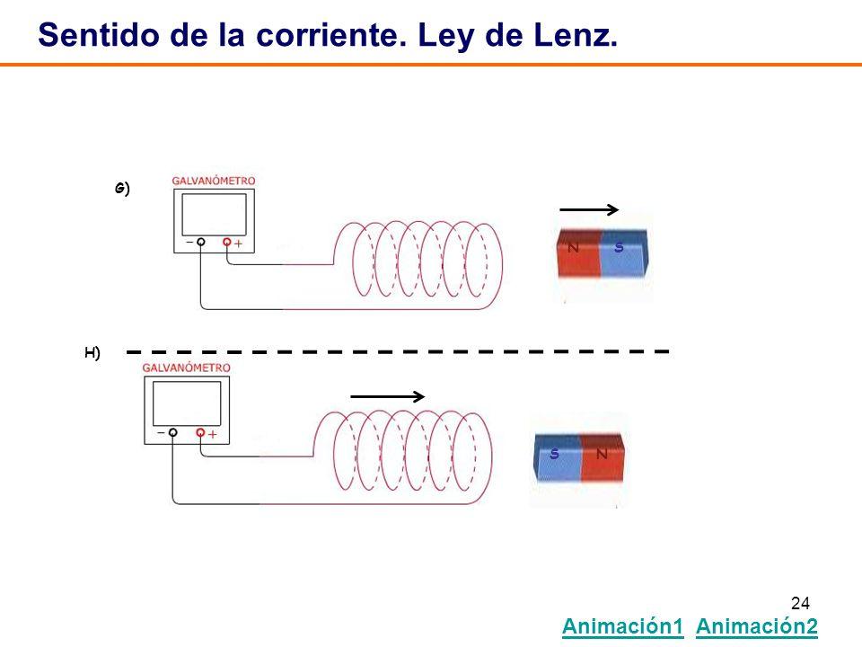 24 Sentido de la corriente. Ley de Lenz. Animación1 Animación2 Animación1Animación2 NS N S G) H)