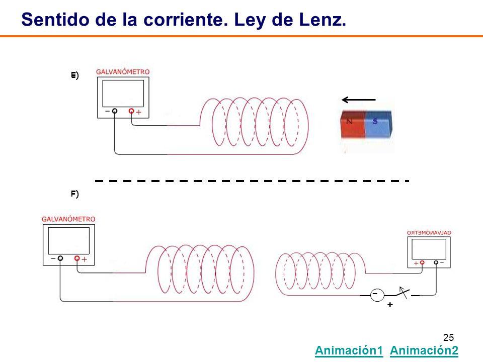 25 Sentido de la corriente. Ley de Lenz. Animación1 Animación2 Animación1Animación2 NS -+ -+ E) F)