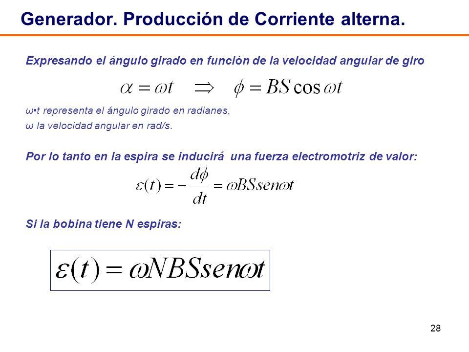 28 Generador. Producción de Corriente alterna. Expresando el ángulo girado en función de la velocidad angular de giro ωt representa el ángulo girado e