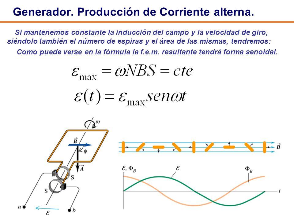 29 Generador. Producción de Corriente alterna. Si mantenemos constante la inducción del campo y la velocidad de giro, siéndolo también el número de es