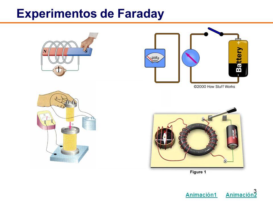 3 Experimentos de Faraday Animación1 Animación2Animación1 Animación2