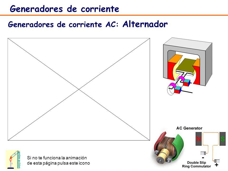 30 Generadores de corriente Generadores de corriente AC: Alternador animación Si no te funciona la animación de esta página pulsa este icono