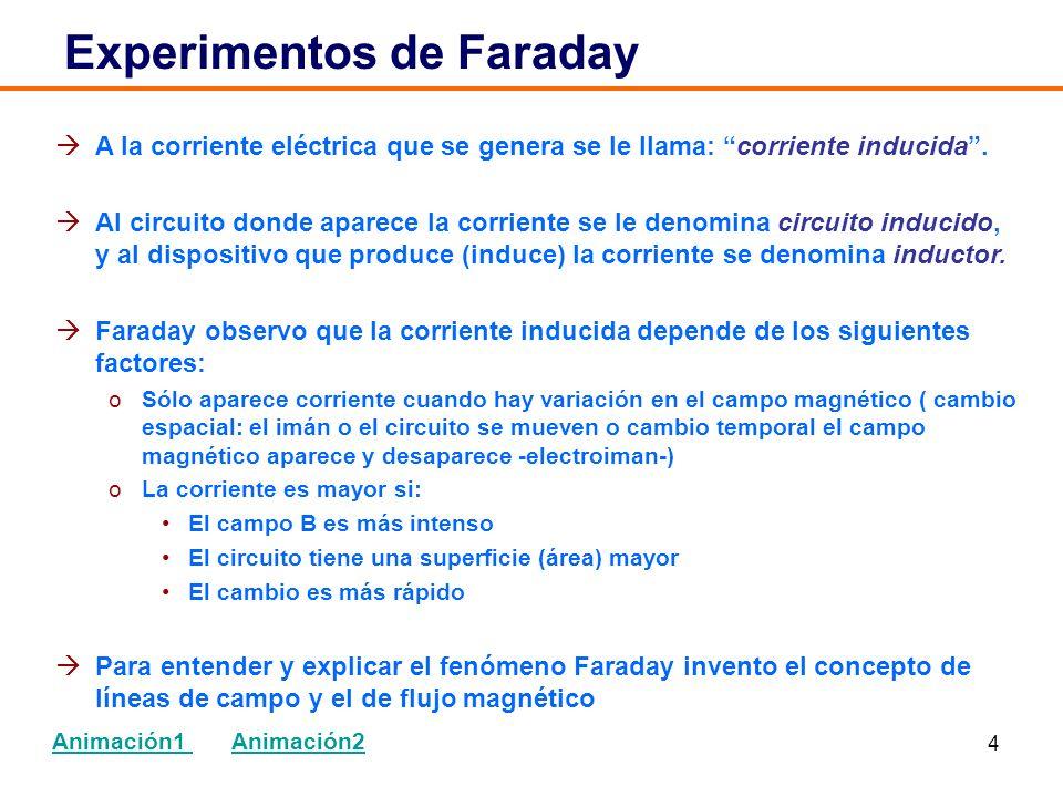 4 Experimentos de Faraday Animación1 Animación2Animación1 Animación2 A la corriente eléctrica que se genera se le llama: corriente inducida. Al circui