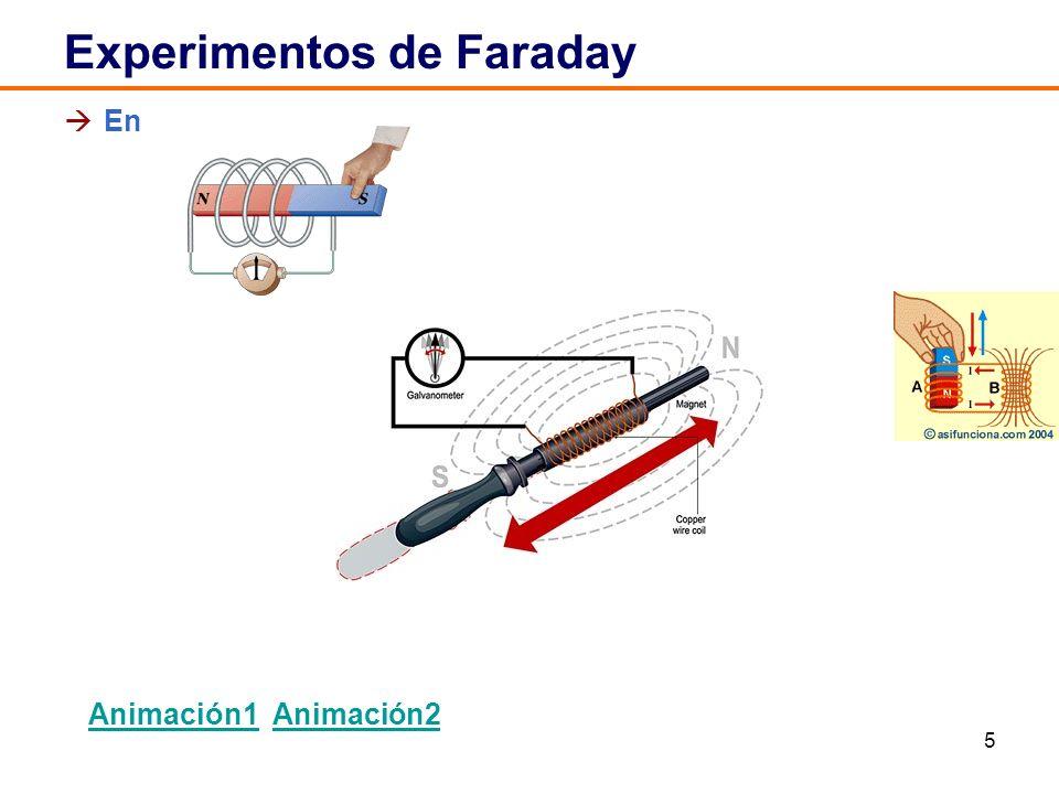 5 Experimentos de Faraday Animación1 Animación2Animación1Animación2 En