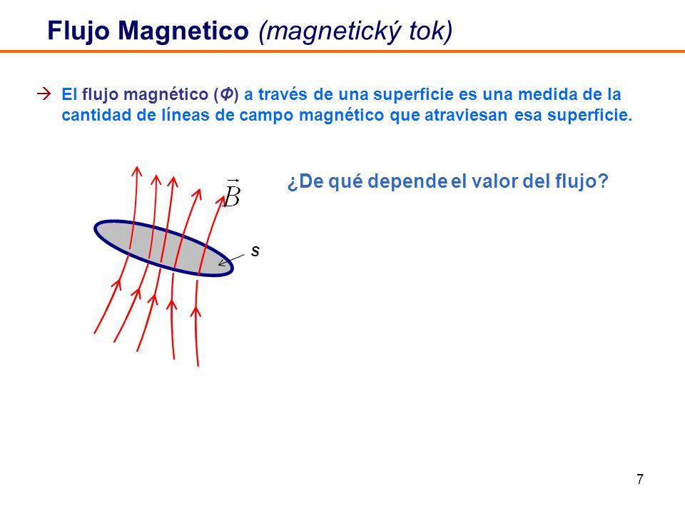 7 El flujo magnético (Φ) a través de una superficie es una medida de la cantidad de líneas de campo magnético que atraviesan esa superficie. Flujo Mag
