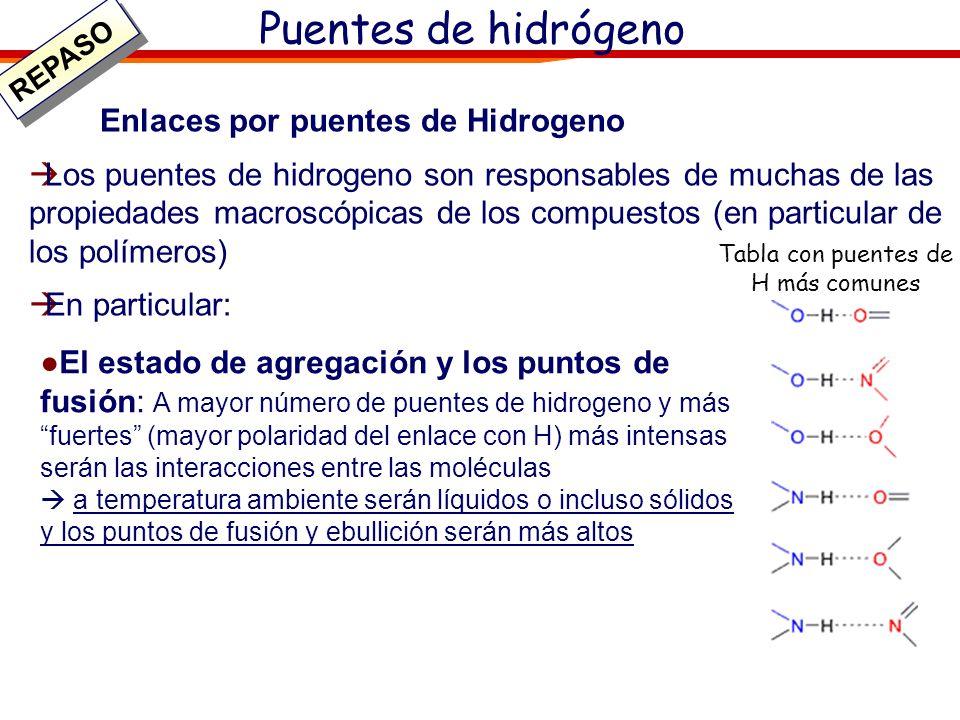Puentes de hidrógeno Enlaces por puentes de Hidrogeno Los puentes de hidrogeno son responsables de muchas de las propiedades macroscópicas de los comp