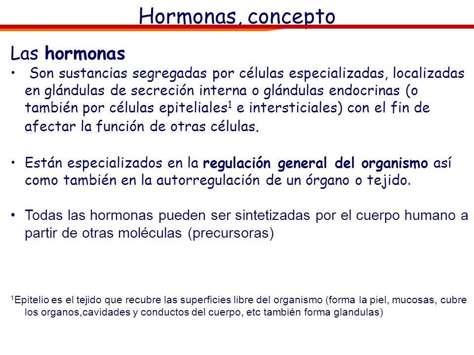 Hormonas, concepto Las hormonas Son sustancias segregadas por células especializadas, localizadas en glándulas de secreción interna o glándulas endocr