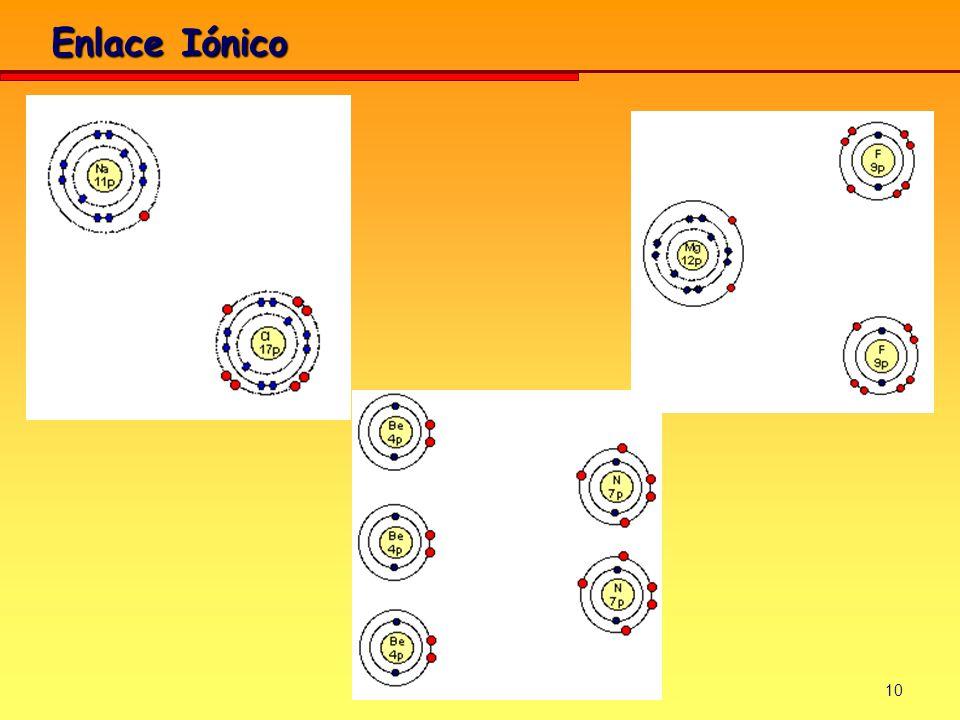 10 Enlace Iónico