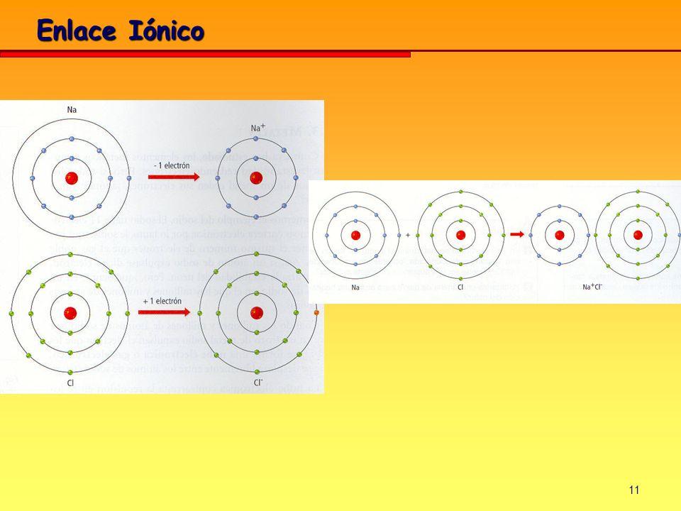 11 Enlace Iónico