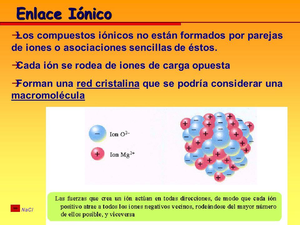 14 NaCl Los compuestos iónicos no están formados por parejas de iones o asociaciones sencillas de éstos. Cada ión se rodea de iones de carga opuesta F