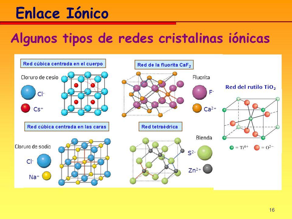 16 Enlace Iónico Algunos tipos de redes cristalinas iónicas Red del rutilo TiO 2 S 2- Zn 2+ Cl - Cs + Na + Cl - F-F- Ca 2+