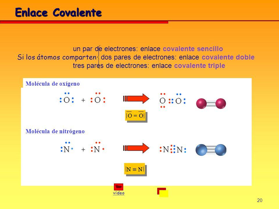 20 Enlace Covalente un par de electrones: enlace covalente sencillo Si los átomos comparten dos pares de electrones: enlace covalente doble tres pares