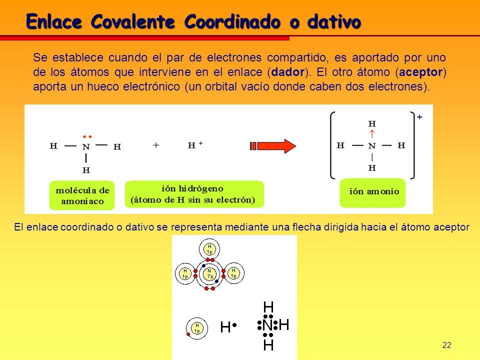 22 Enlace Covalente Coordinado o dativo + Se establece cuando el par de electrones compartido, es aportado por uno de los átomos que interviene en el
