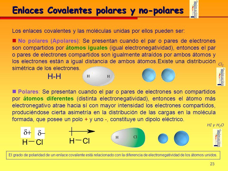 23 Enlaces Covalentes polares y no-polares Los enlaces covalentes y las moléculas unidas por ellos pueden ser: No polares (Apolares): Se presentan cua